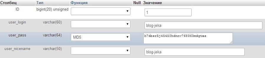 как защитить блог