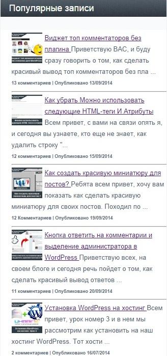популярные статьи wordpress